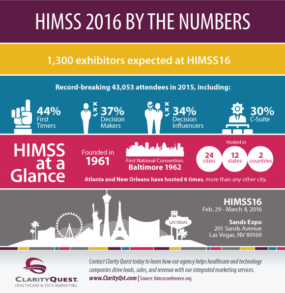 HIMSS 2016 infographic