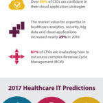 2017 Health IT Trends